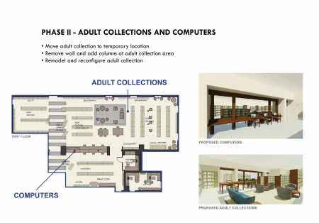 Phase 2 adult collection and computer area plans
