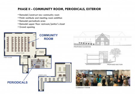 Phase 2 community room periodicals area plans