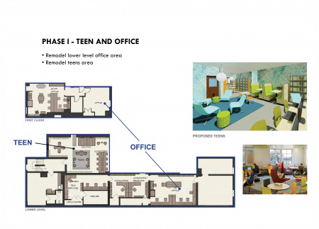Phase 1 teen and office area plans