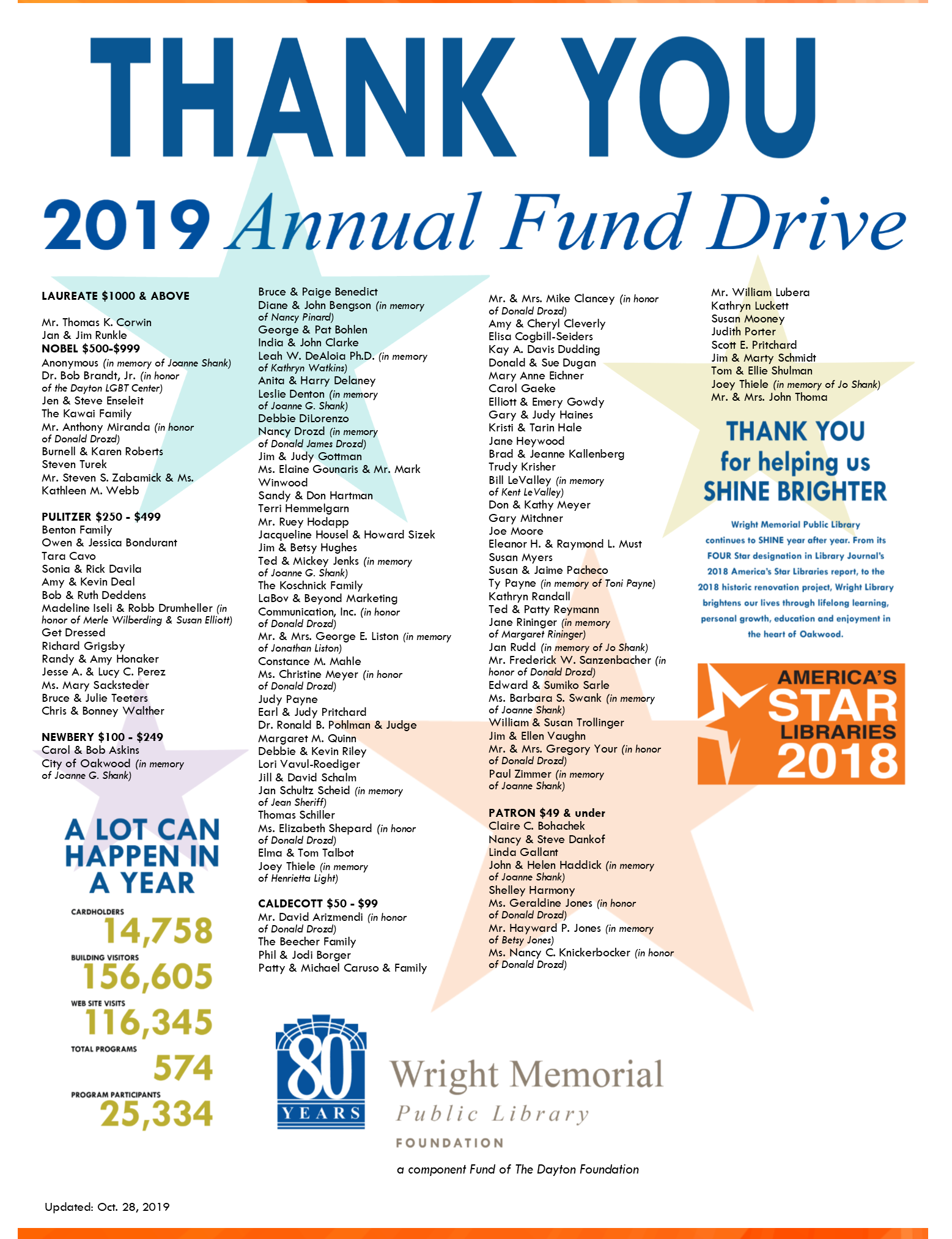 2019 donor list updated Oct, 28, 2019